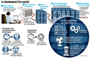 Datacenter illustration