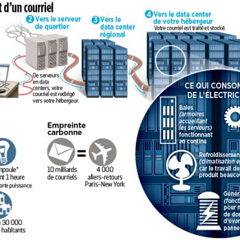 Datacenter illustration
