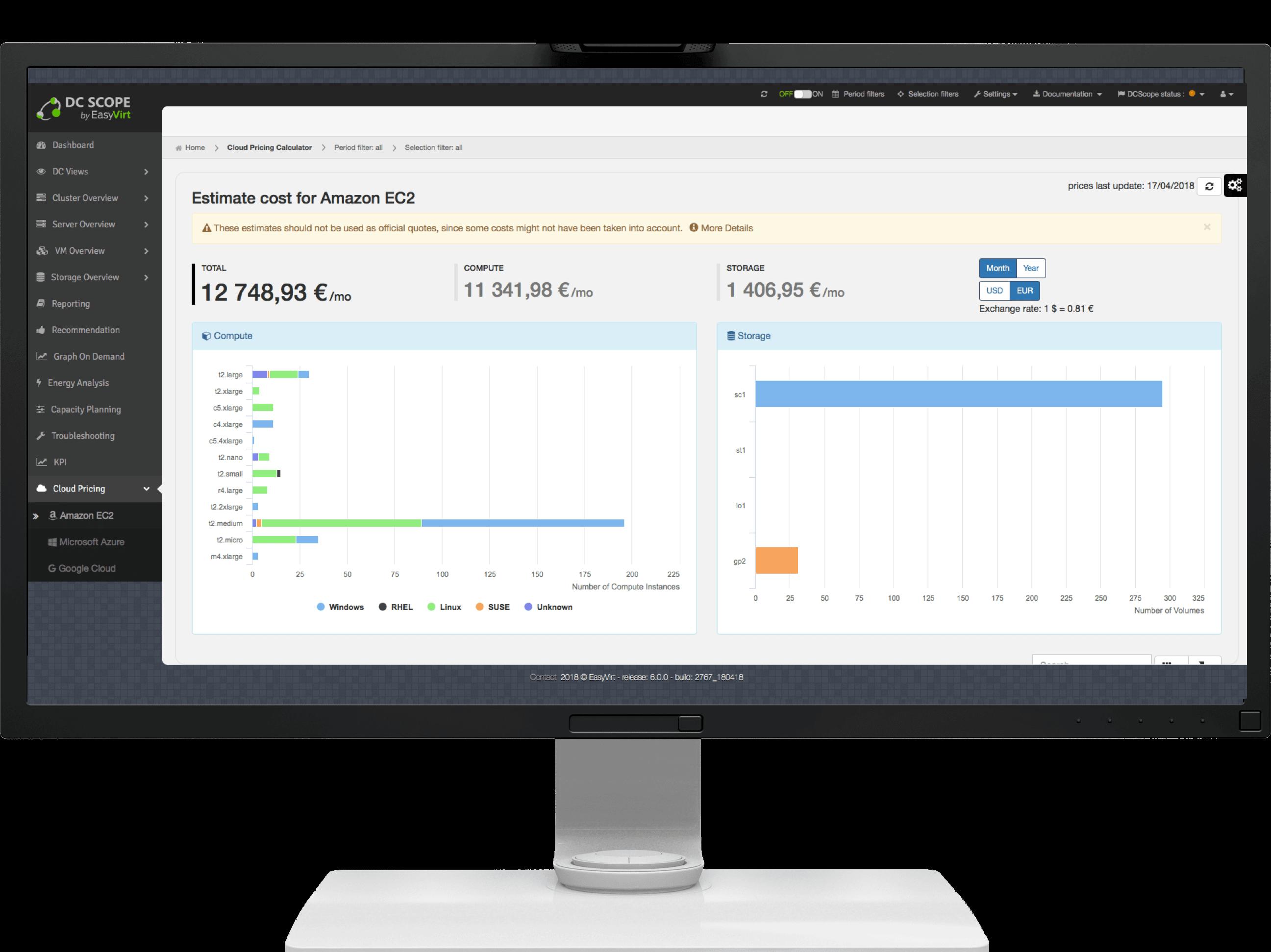 Easyvirt - Cloud pricing module